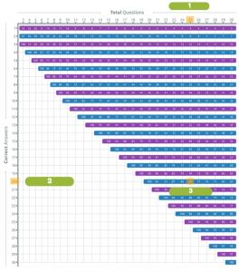 grade-chart-example